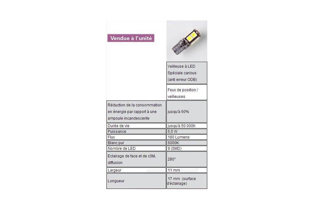 Ampoule de Veilleuse à LED Spéciale Canbus