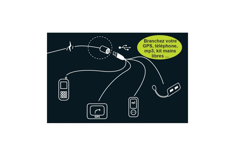 Prise USB Tecno Globe Pour Moto / Quad / Sccoter