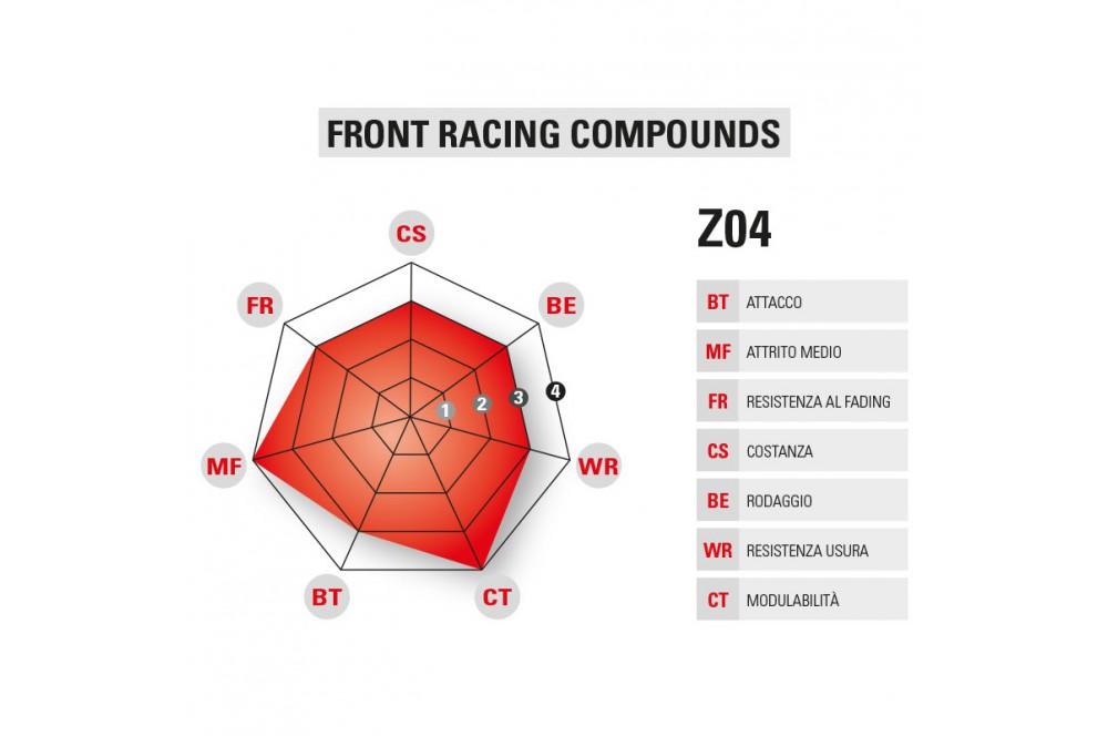 Plaquette de frein Compétition Brembo Z04 M528