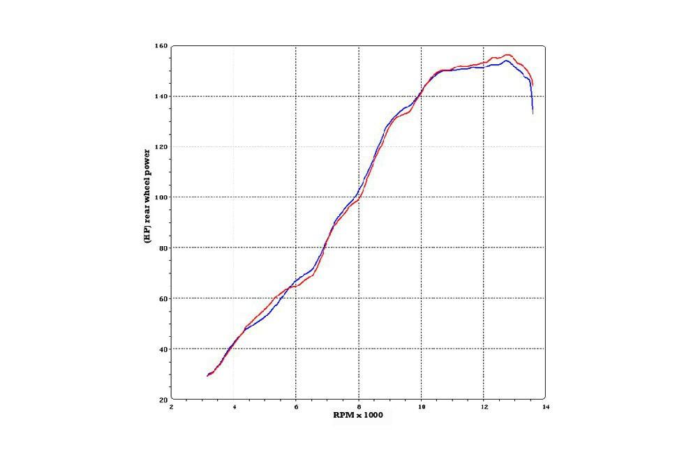 Décatalyseur Termignoni Titane pour Yamaha R1 (09-14)