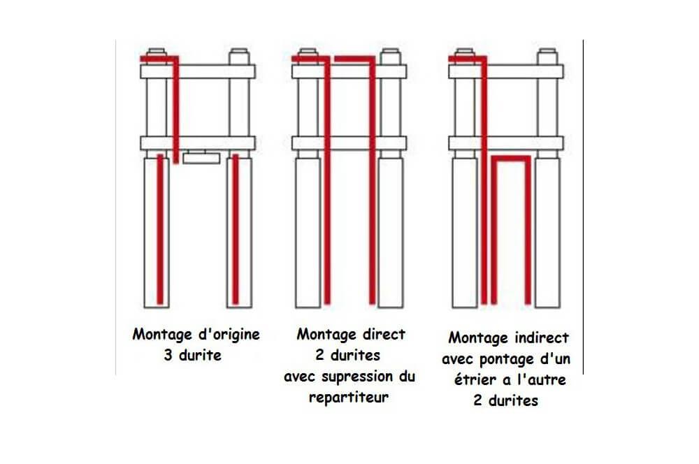 Kit durite aviation de frein avant pour DL1000 V Strom (02-10)