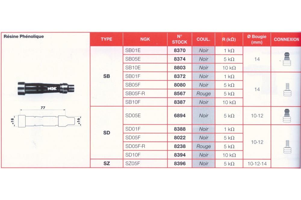 Antiparasite + câble HT NGK SY11 / SZ05F Moto, Scooter, Quad