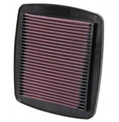 Filtre à Air K&N SU-7593 pour Bandit 600 (96-99) Bandit 1200 (96-00)